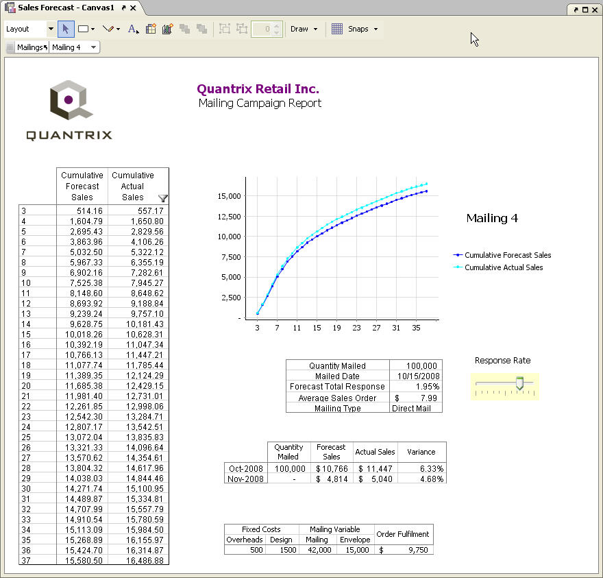 quantrix sample models for data management